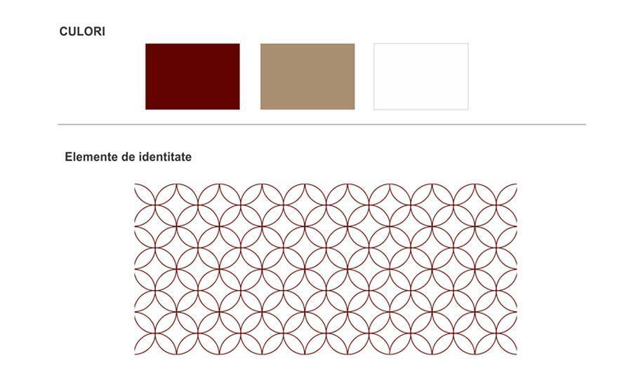 Elemente grafice de identitate vizuala brand Aquazure